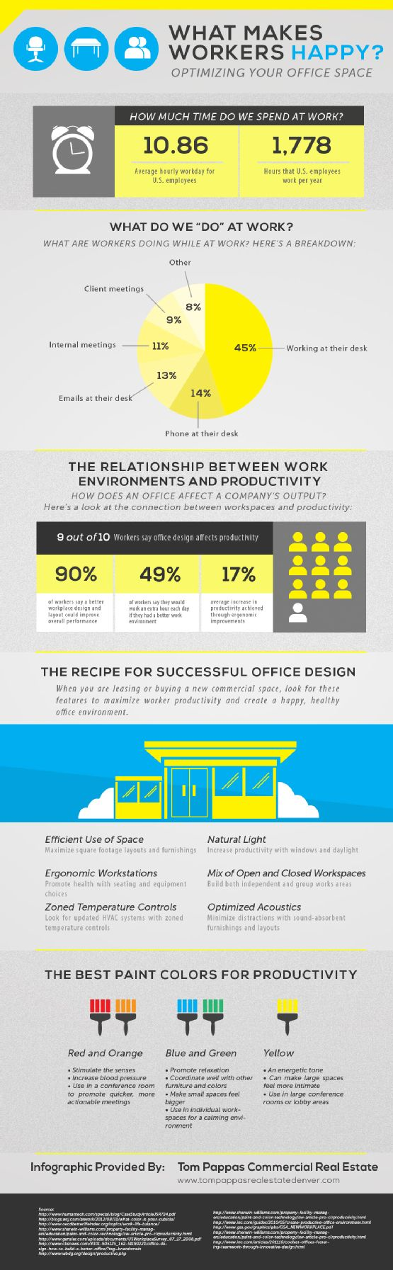 An attractive workspace enhances the way your staff works. This infographic from a real estate broker shows how ergonomics, natural light, office décor, acoustics, and the right temperature controls can boost productivity and office morale