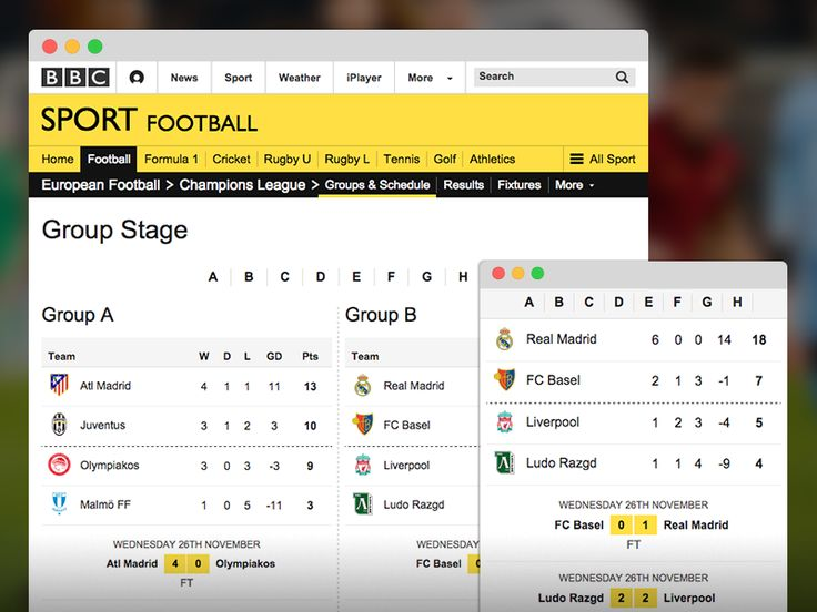 Champions League Groups & Schedule by Alex Colbeck