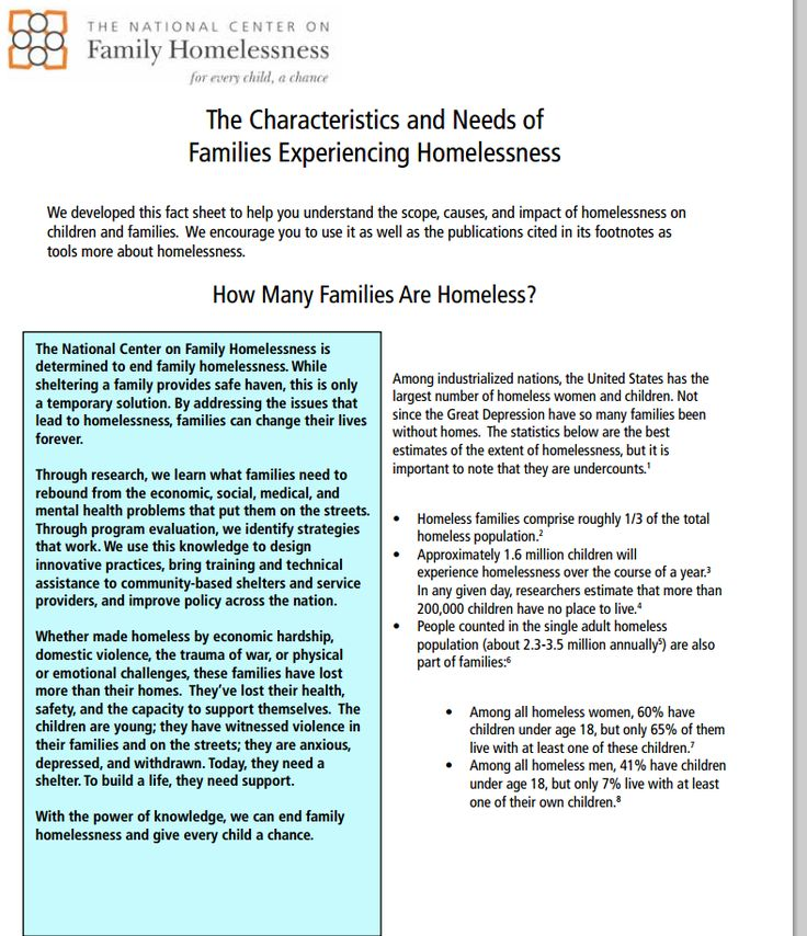 social media dissertation questionnaire