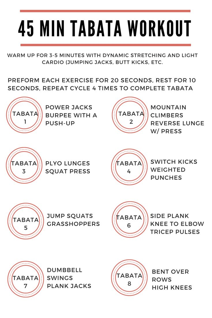 45 min full body tabata workout