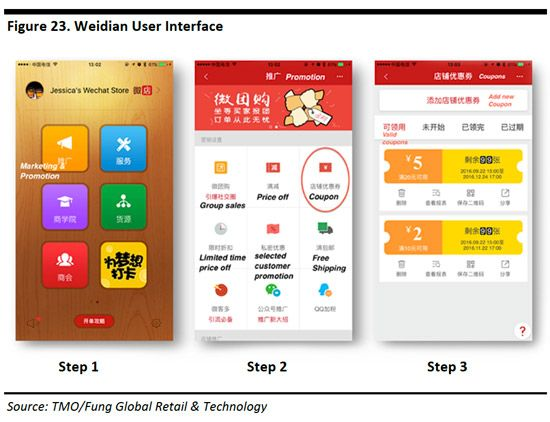 Youzan and Weidian Software as a Service (SaaS) for online stores in