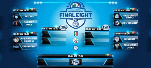 C5 Final Eight: le iniziative pro sisma il programma completo le partite in diretta tv e in streaming