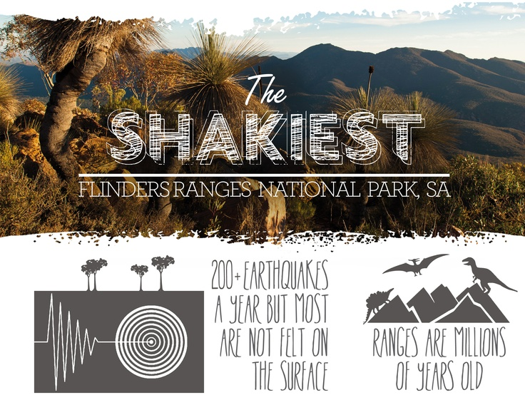 Flinders Ranges National Park experiences around 200 earthquakes a year