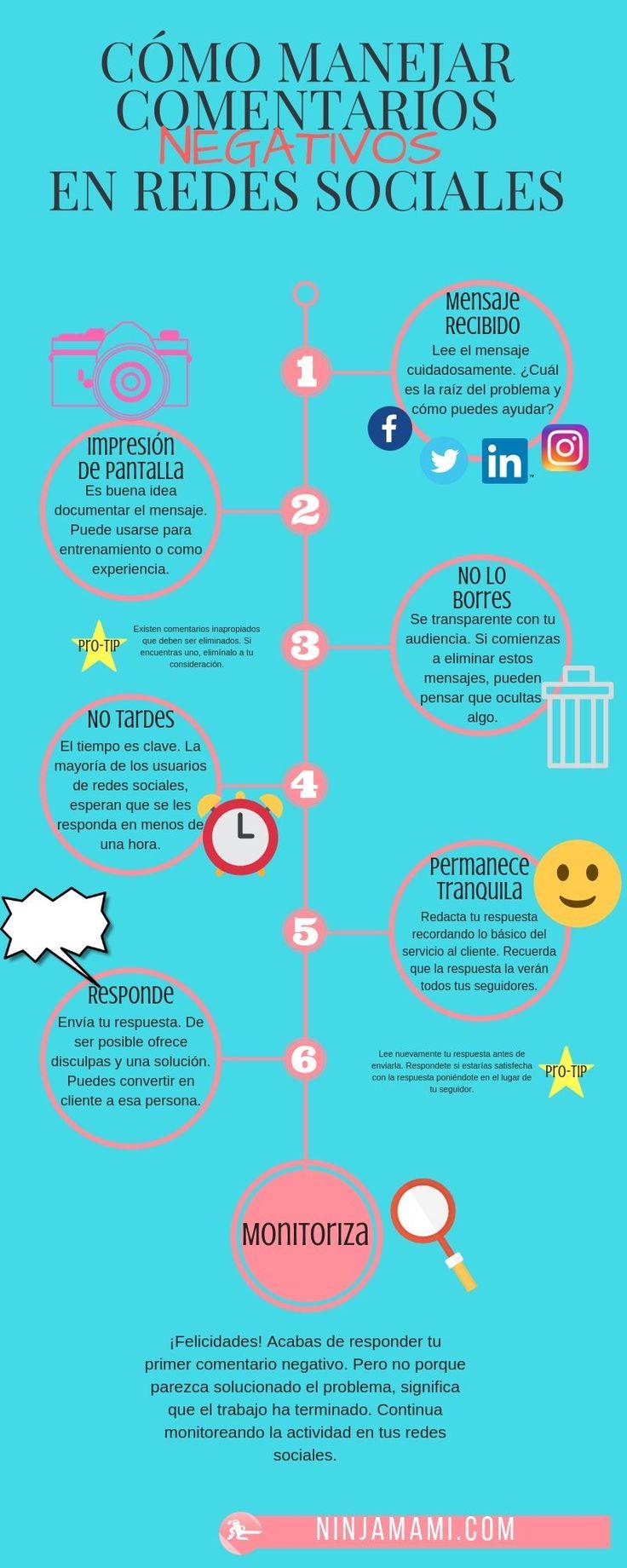 Las 20 Mejores Infografu00edas de Marketing Apren…