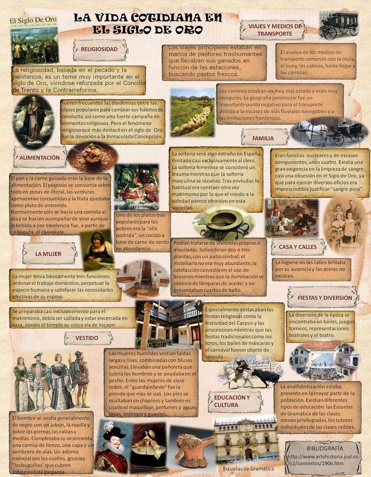 La vida en el siglo de oro. Ambientación.