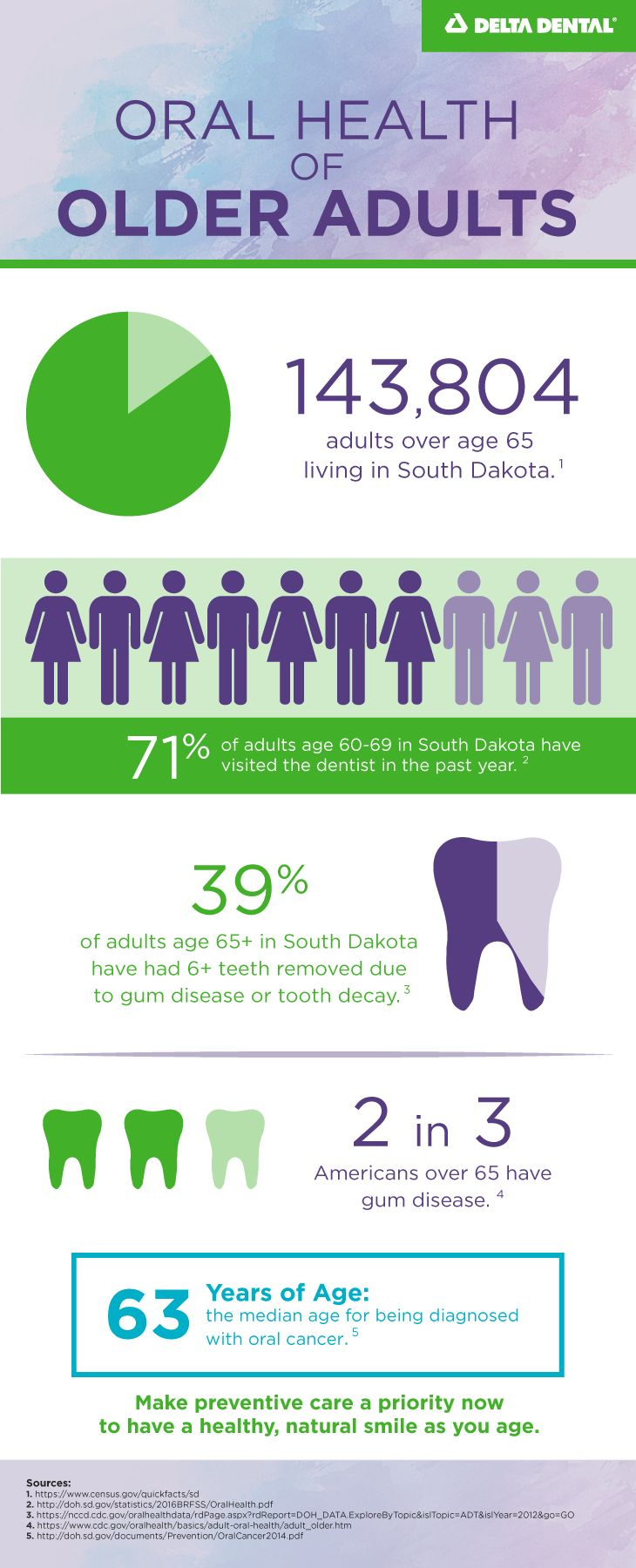 In the past, losing teeth was just part of getting old