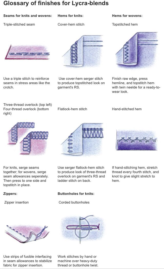 Sewing Lycra Blends | Good to know | Pinterest | Sewing, Sewing ...