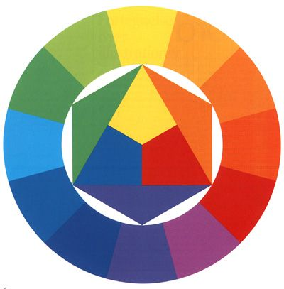 F A R V E R | BILLEDGUIDEN En side om farver; både om farvecirklen, men også om farvernes symbolske betydning.