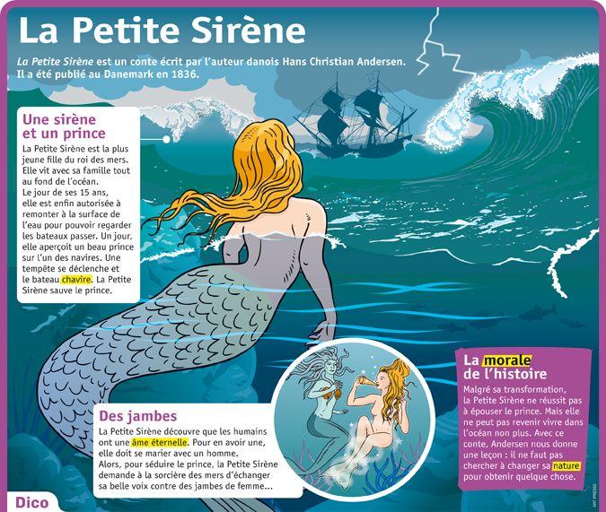 Fiche exposés : La Petite Sirène
