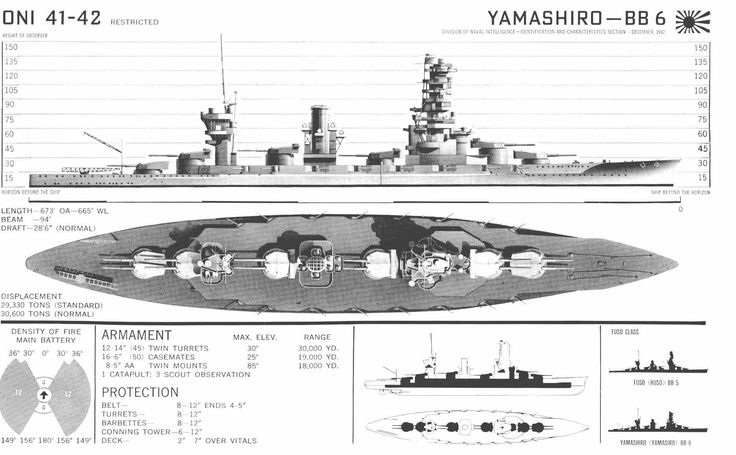 yamashiro class battleships warships diagram 182. Black Bedroom Furniture Sets. Home Design Ideas