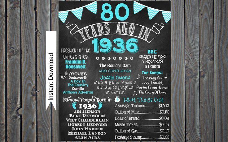 80. Geburtstag Chalkboard 1936 Poster 80 Jahre vor 1936 geboren in 1936 80th Birthday Gift sofort-DOWNLOAD von ChalkingItUpBoards auf Etsy https://www.etsy.com/de/listing/254673924/80-geburtstag-chalkboard-1936-poster-80