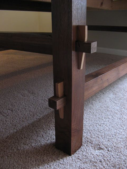 How do I keep tusk tenon wedges from coming loose? - by Adam D @ LumberJocks.com ~ woodworking community