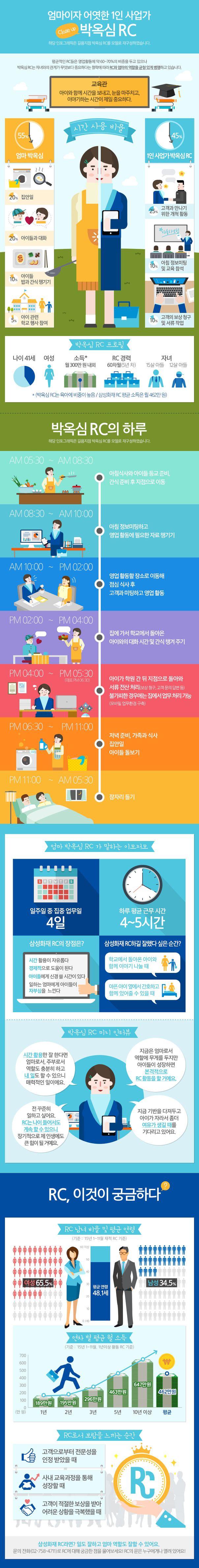 [Infographic] 엄마이자 어엿한 1인 사업가 박옥심 RC에 관한 인포그래픽