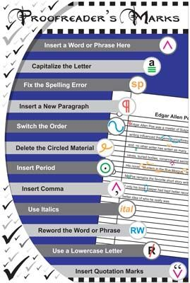 proofreading marks poster