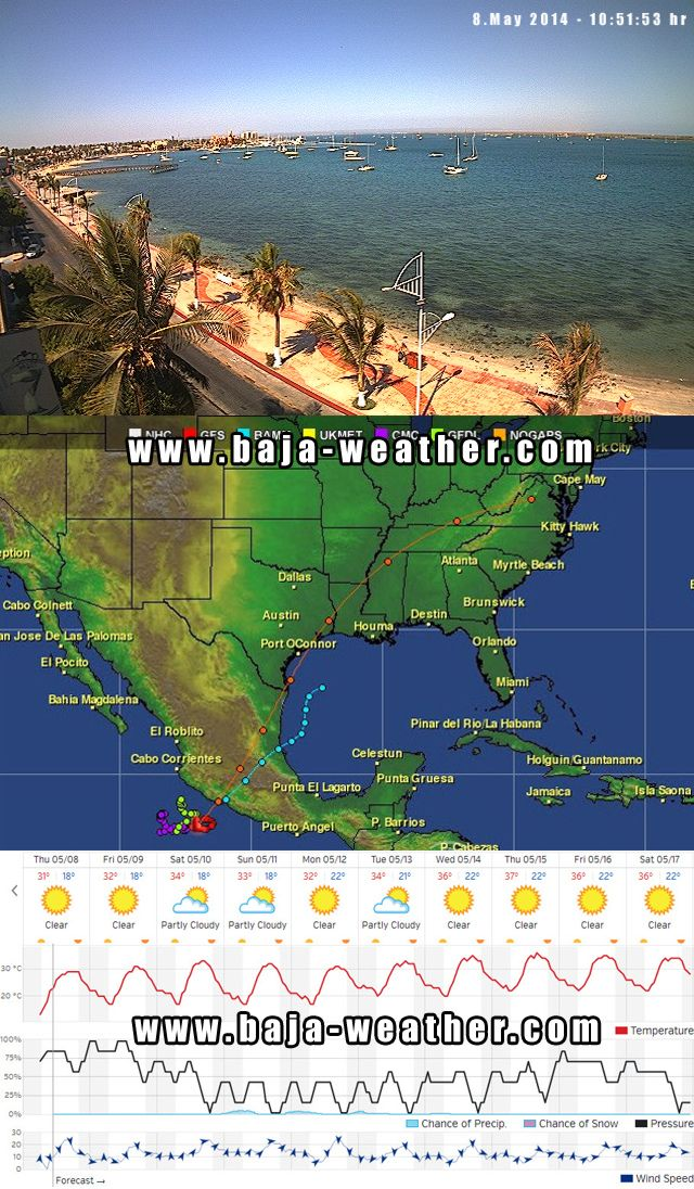 La Paz weather: divine!! Further south a tropical low pressure area known as System 90E is located a couple of hundred miles southwest of Zihuatenejo, Mexico today.