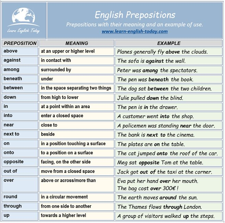 prepositions thesis Prepositions connect nouns or pronouns to other words in a sentence two of the most common prepositions are the words of and for the words that follow the preposition become part of the prepositional phrase.