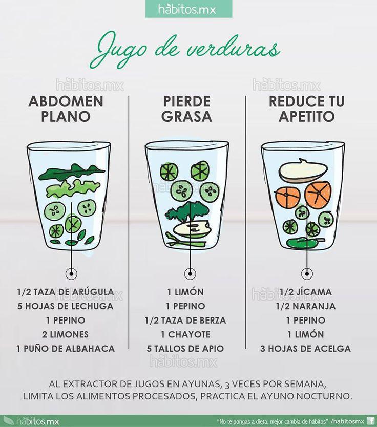 Hábitos Health Coaching | JUGOS DE VERDURAS