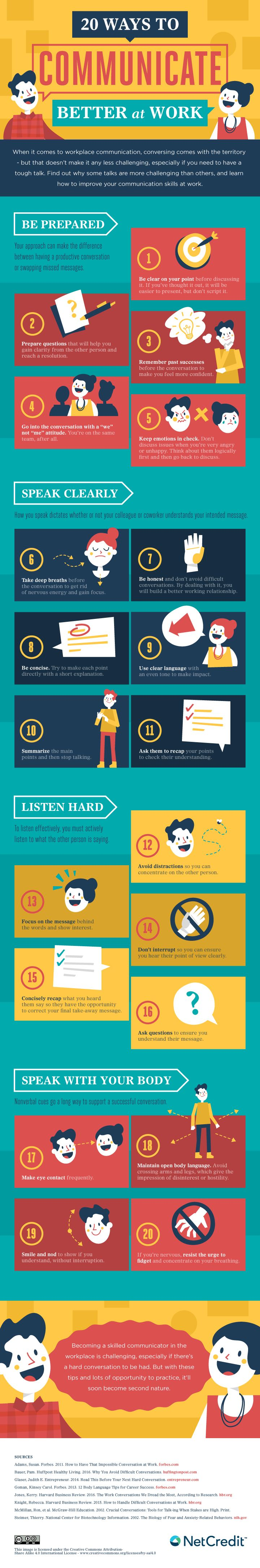20 Ways to Communicate Better at Work