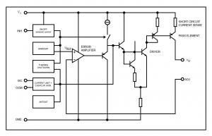 Minimizing the SET-related effects on the output of a voltage linear regulator