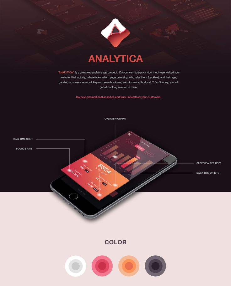 Analytica - Web user tracking (ios) app concept on Behance