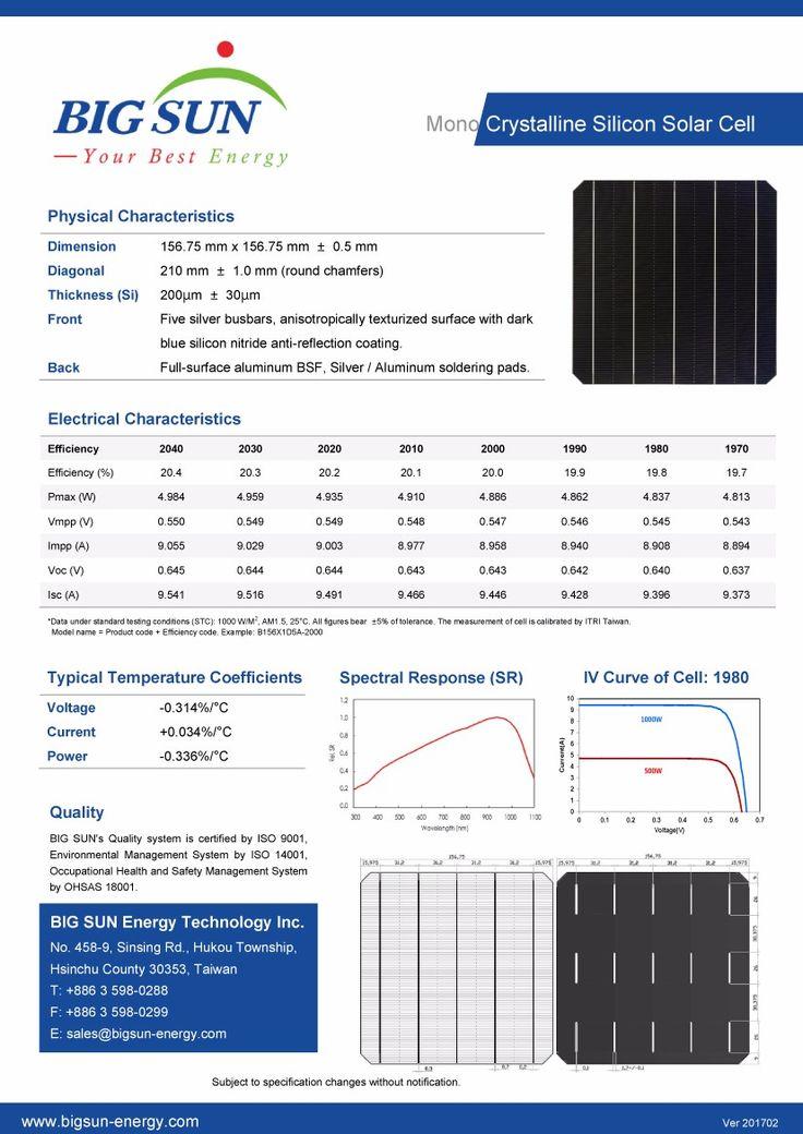 Buy Cheap High Efficiency Taiwan Big Sun 5bb Monocrystalline Solar Photovoltaic Cells - Buy Buy Cheap Solar Cell,Taiwan Solar Photovoltaic Cell,Buy Solar Cells Bulk Product on Alibaba.com
