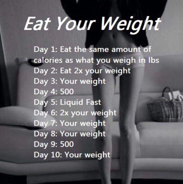 Pro Ana Mia Diary | Exercise | Pinterest | Thinspiration ...