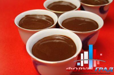 1 чашка сахара 2/3 чашки какао 6 столовых ложек крахмала 4 чашки молока 4 чайных ложки ванили ванильный йогурт - 0.5 стаканчика