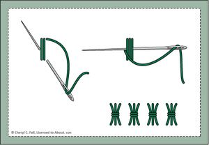 Every Embroidery Stitch You'll Ever Need: Sheaf Stitch