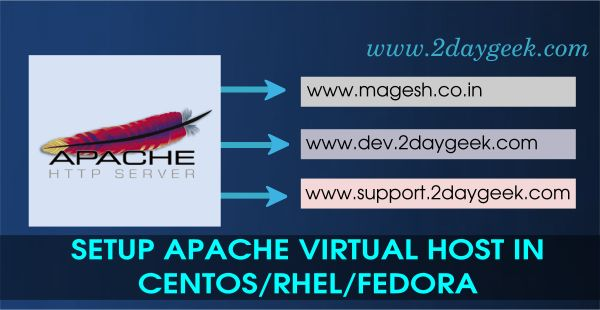 2daygeek.com Linux tips, tricks & news today !  – Through on this article you will get idea to Setup Apache Virtual Hosts in CentOS, RHEL & Fedora Systems.