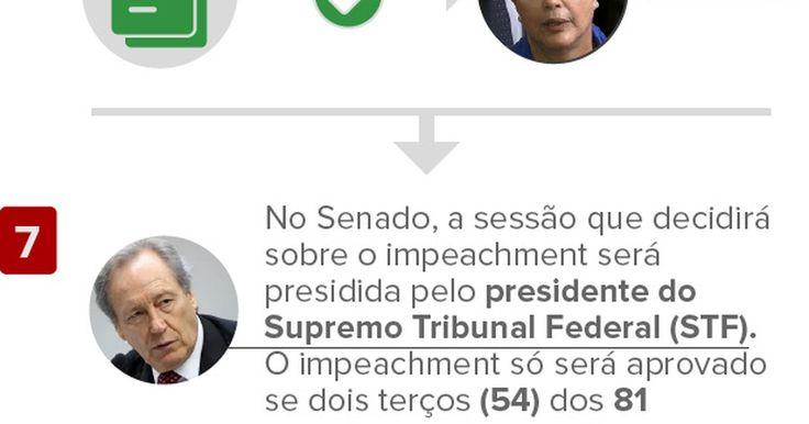Eduardo Cunha recorre contra suspensão do rito de impeachment