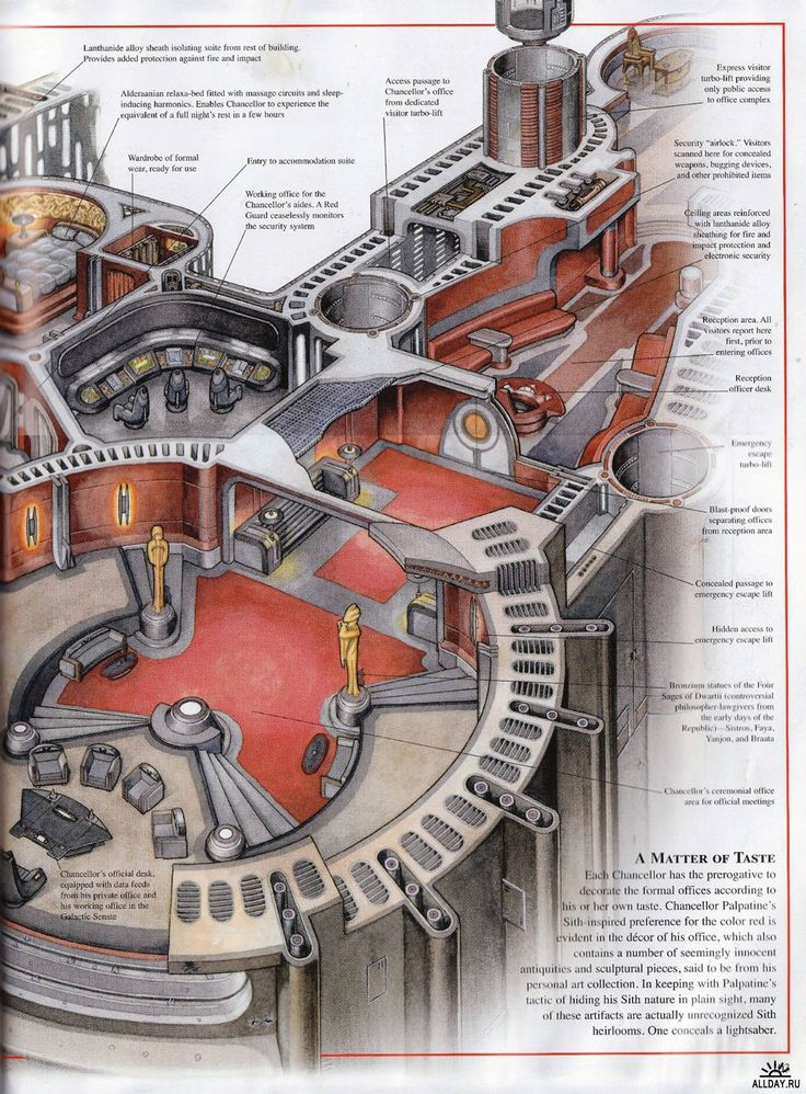 1000 Images About Star Wars Republic Interior Design On