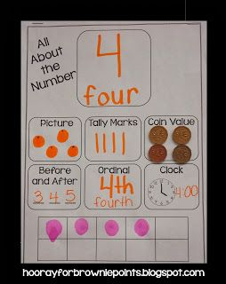 Brownie Points: FREE Number Anchor Chart