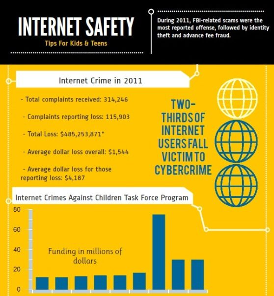 17 Best ideas about Internet Safety Tips on Pinterest ...