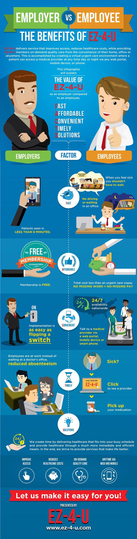 fritzR - Employer vs employee infographic