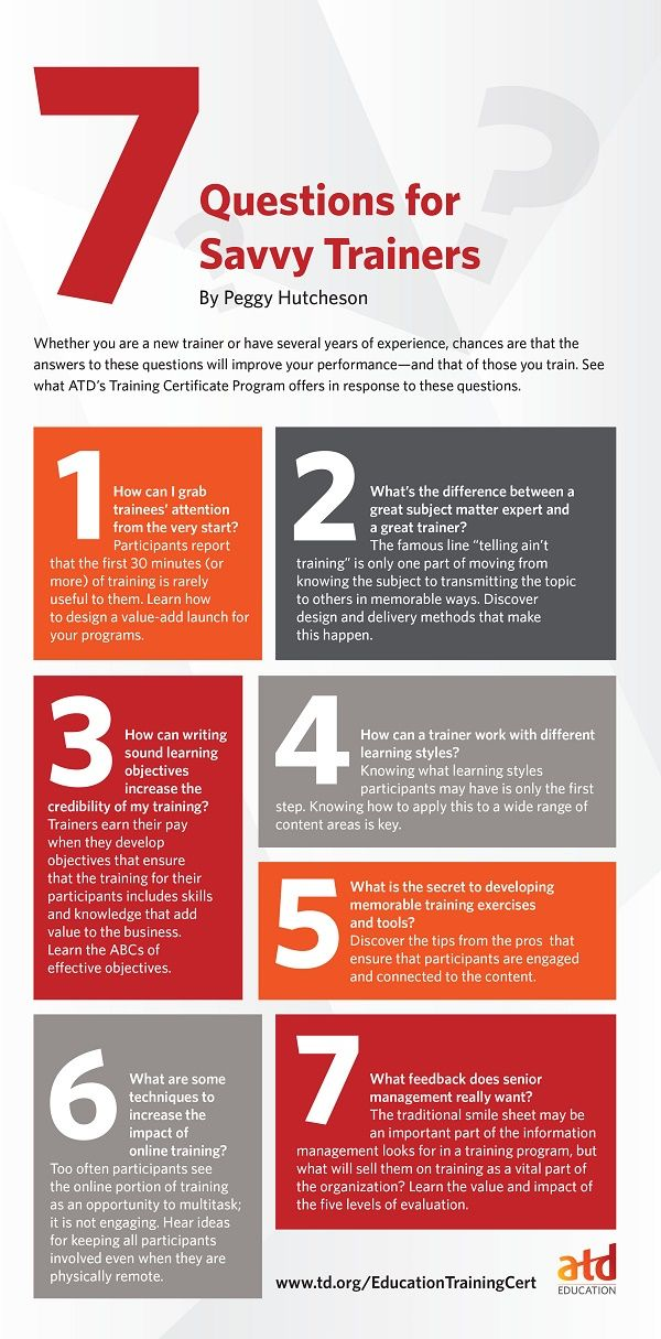 Whether you are a new or experienced #trainer chances are that the answers to these seven questions outlined in this infographic will improve your performance