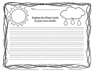 water essay for kids Do you want to educate your child about water pollution causes and effects here are some information and facts about water pollution for kids read on.