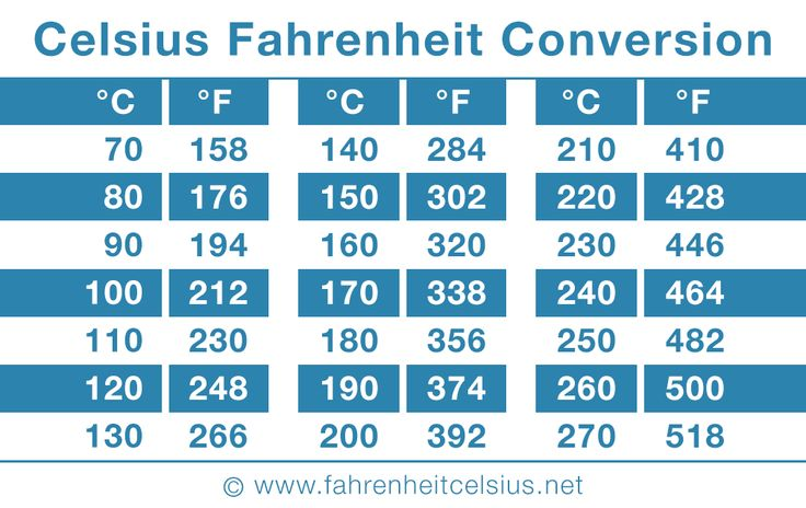 celsius to fahrenheit printable chart - Yahoo Image Search Results - celsius to fahrenheit charts