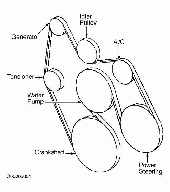 15 2004 Chevy Box Truck Cerpentine Belt Diagram Chevy Chevy Express Diagram