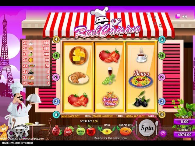 buy online casino script
