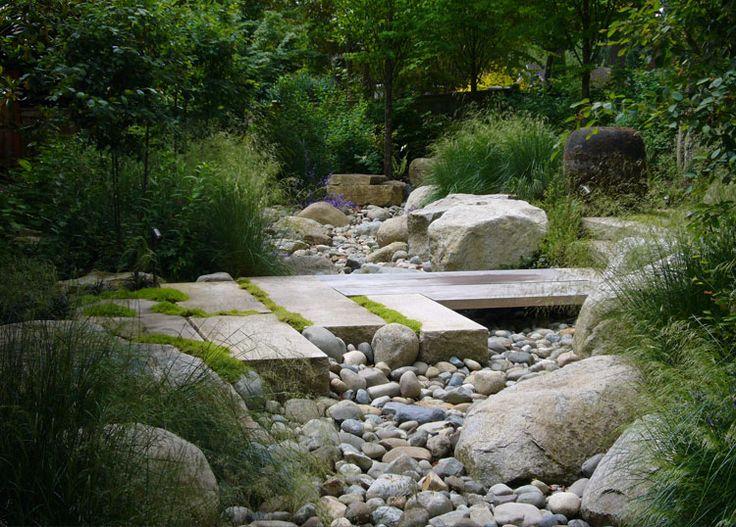 David Pfieffer Garden Design, Inc.