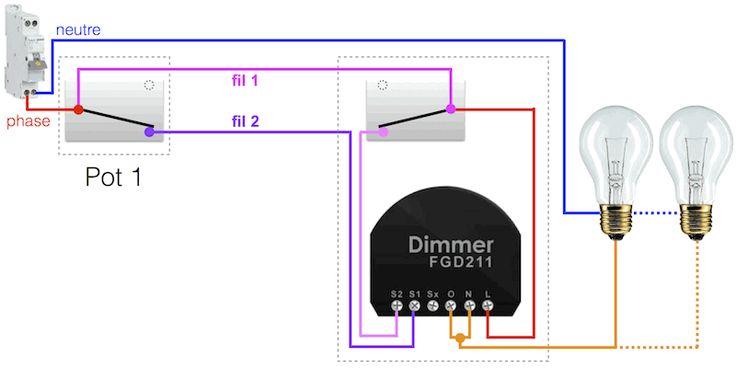 Best domotique images on pinterest home tech smart