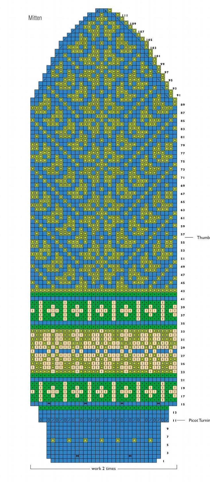 093a6bbf6c3823114b0b0b37c8691674.jpg (731×1680)