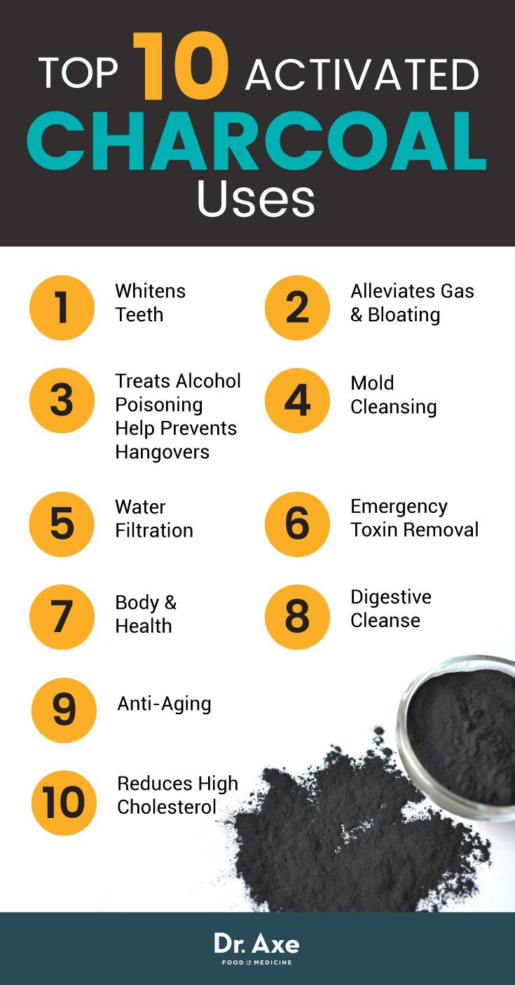 Activated Charcoal Can Be The Secret To Your Beautiful Skin In Hindi Activated Charcoal Can Be The Secret To Your Beautiful Skin In Hindi new images