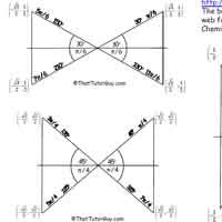 best unit circle trigonometry ideas trig unit trig videos by an experienced tutor help you through this most difficult chapter in trig