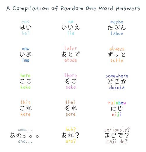 japanese language menu - Google Search