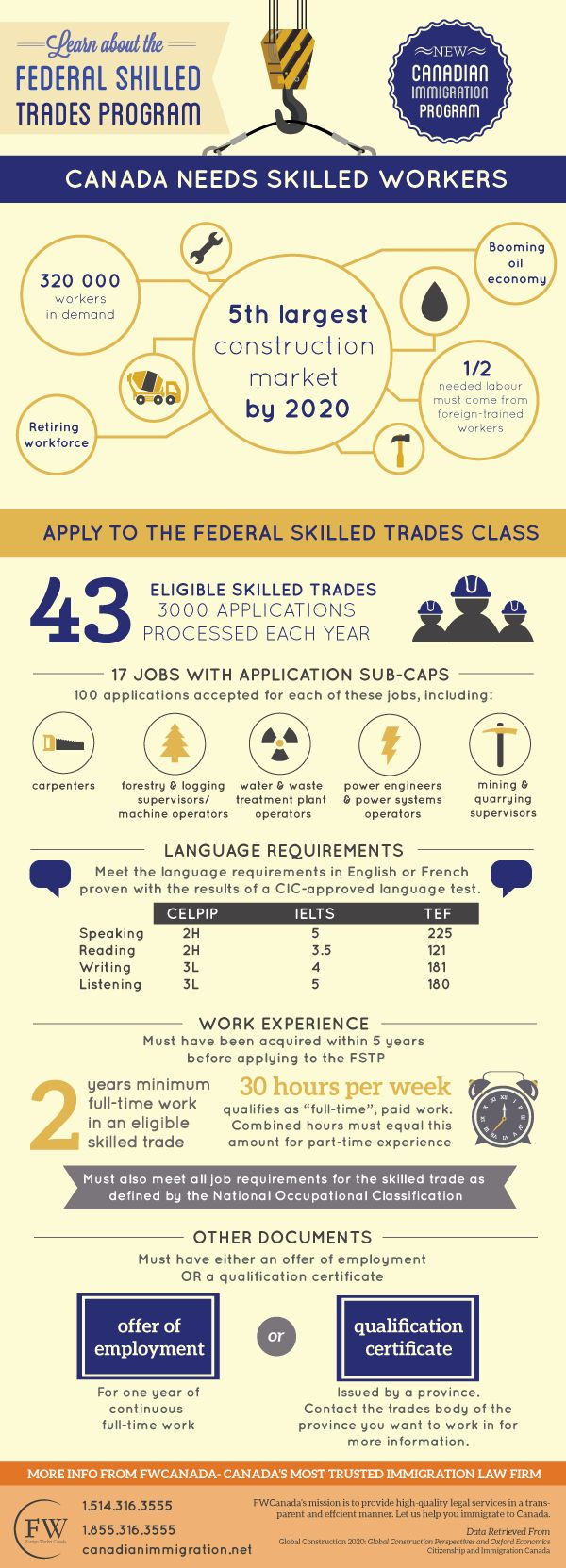 Become Career » The Top 10 Highest Paying Trade and ...