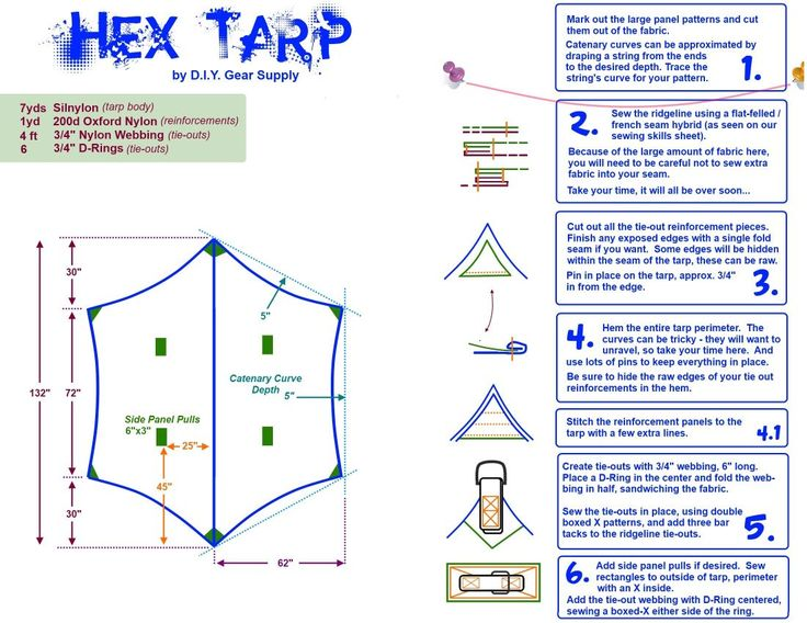 Medium image of hex tarp with catenary cuts    camping   pinterest   katten en     image number 36 of hammock underquilt pattern