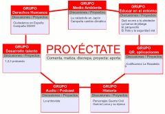 Proyéctate: plataforma de docentes para el trabajo por proyectos