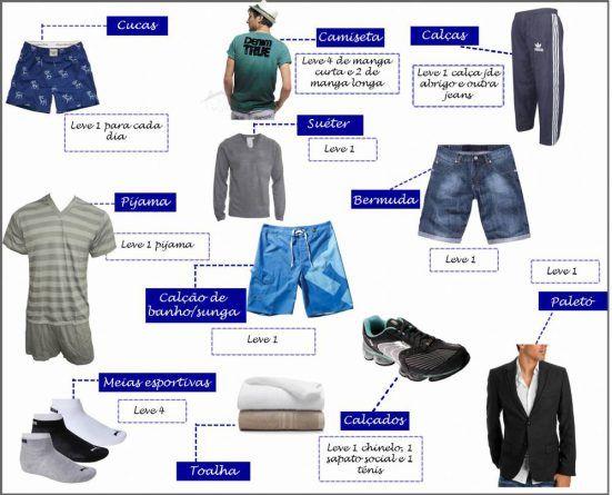 A mala masculina para viagem ao campo deve conter quase todos os itens de uma viagem à praia. Contudo, leve também roupas para a prátic