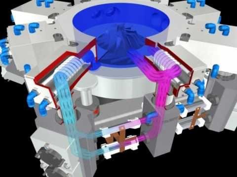 How the TruFlow CO2 laser resonator works